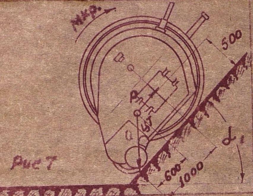 схема угла бокового крена,