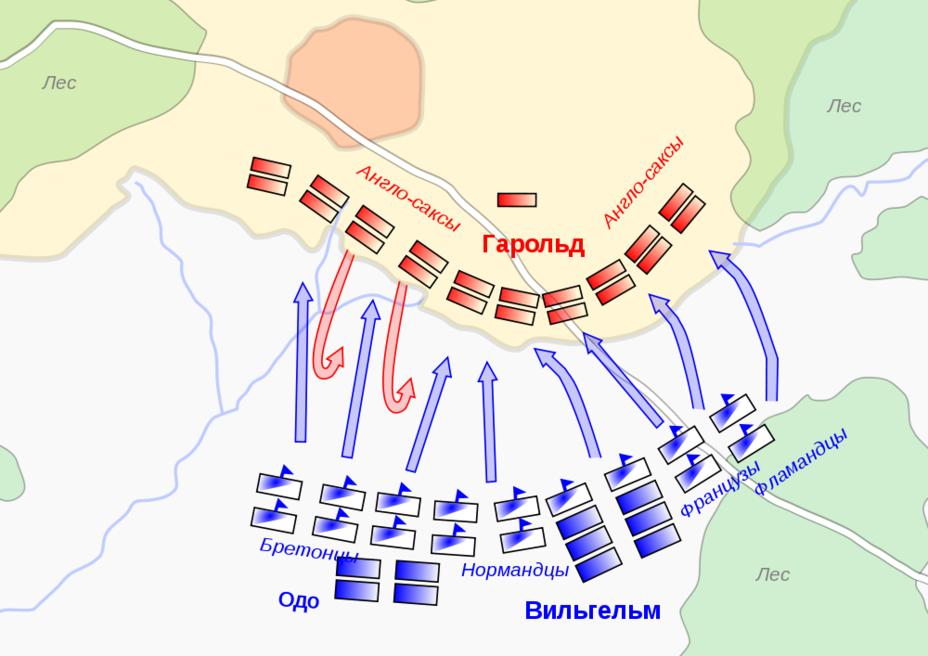 Схема битвы при Гастингсе alternathistory.org.ua - Норвежское и нормандское вторжения в Англию | Военно-исторический портал Warspot.ru