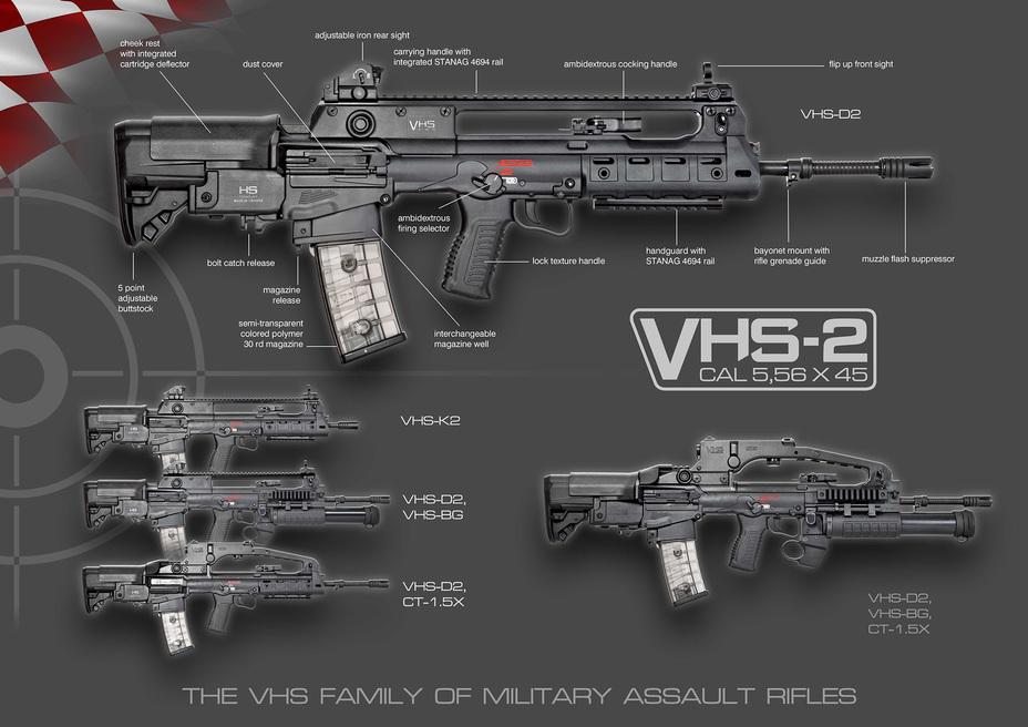 Семейство винтовок VHS-2 hs-produkt.hr - Хорватская армия получит новые винтовки | Военно-исторический портал Warspot.ru