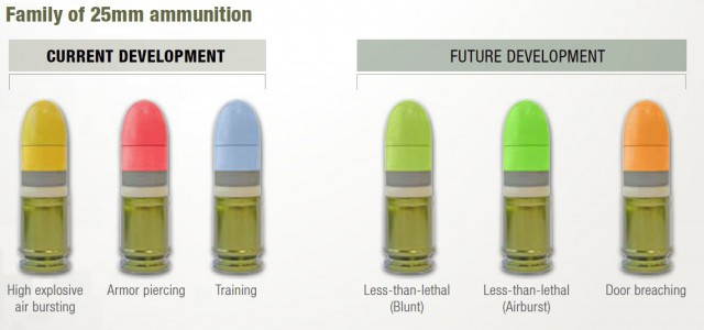 Боеприпасы для гранатомета XM25 breakingdefense.com - Американские пехотинцы получат «умные гранатометы» | Военно-исторический портал Warspot.ru