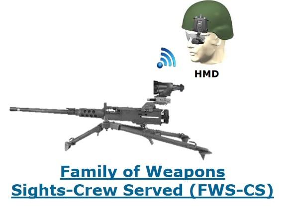 Дисплей оператора и прицел обмениваются данными с помощью беспроводной технологии baesystems.com - Американские пулеметчики станут «снайперами» | Военно-исторический портал Warspot.ru