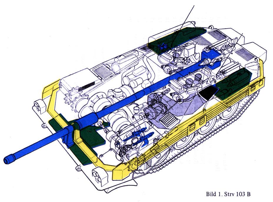 ?Общая компоновочная схема Strv 103B - Удивительный танк Strv 103 | Военно-исторический портал Warspot.ru