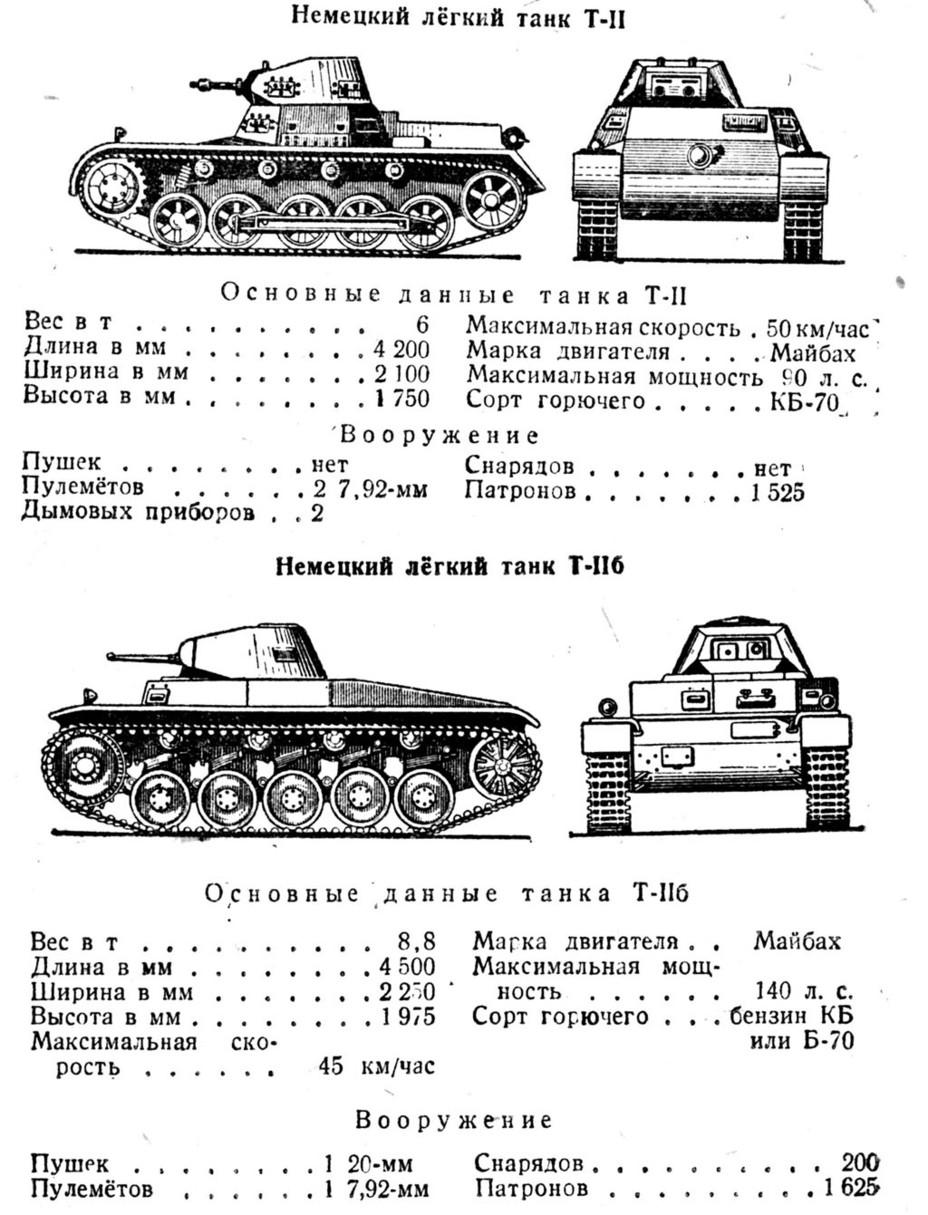 ?Наглядная демонстрация того, что именно в советских справочниках обозначали как «немецкий танк Т-II» - Ариец польского отжима | Военно-исторический портал Warspot.ru