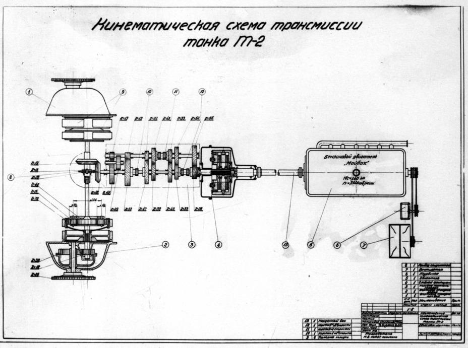 ?Кинематическая схема трансмиссии Pz.Kpfw.II Ausf.C - Ариец польского отжима | Военно-исторический портал Warspot.ru