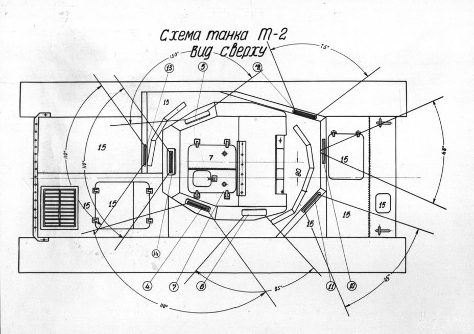 ?Общая схема обзорности Pz.Kpfw.II Ausf.C - Ариец польского отжима | Военно-исторический портал Warspot.ru