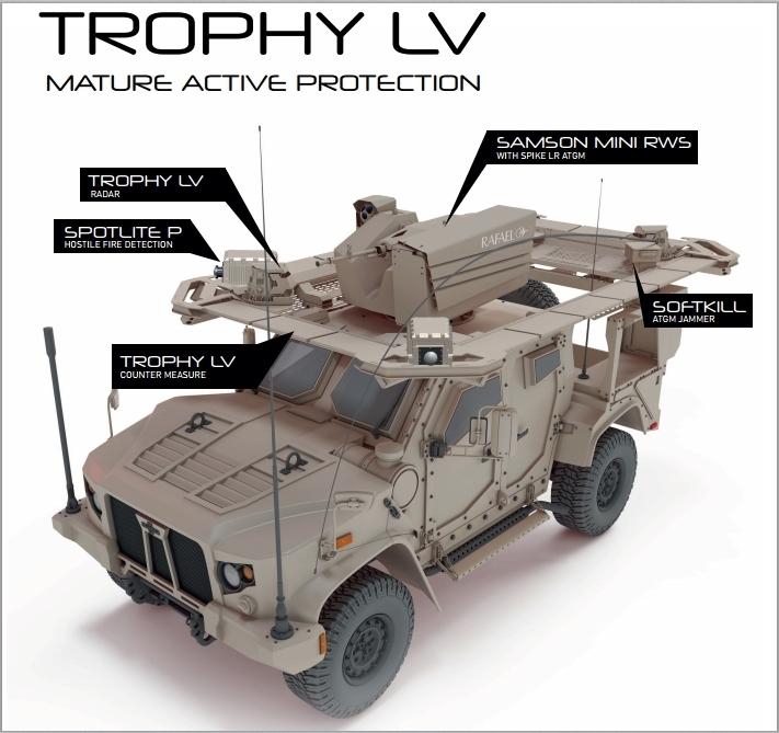 Пример оснащения системой Trophy LV бронеавтомобиля Oshkosh M-ATV defense-aerospace.com - «Кулак» и «занавес» для американской бронетехники | Военно-исторический портал Warspot.ru