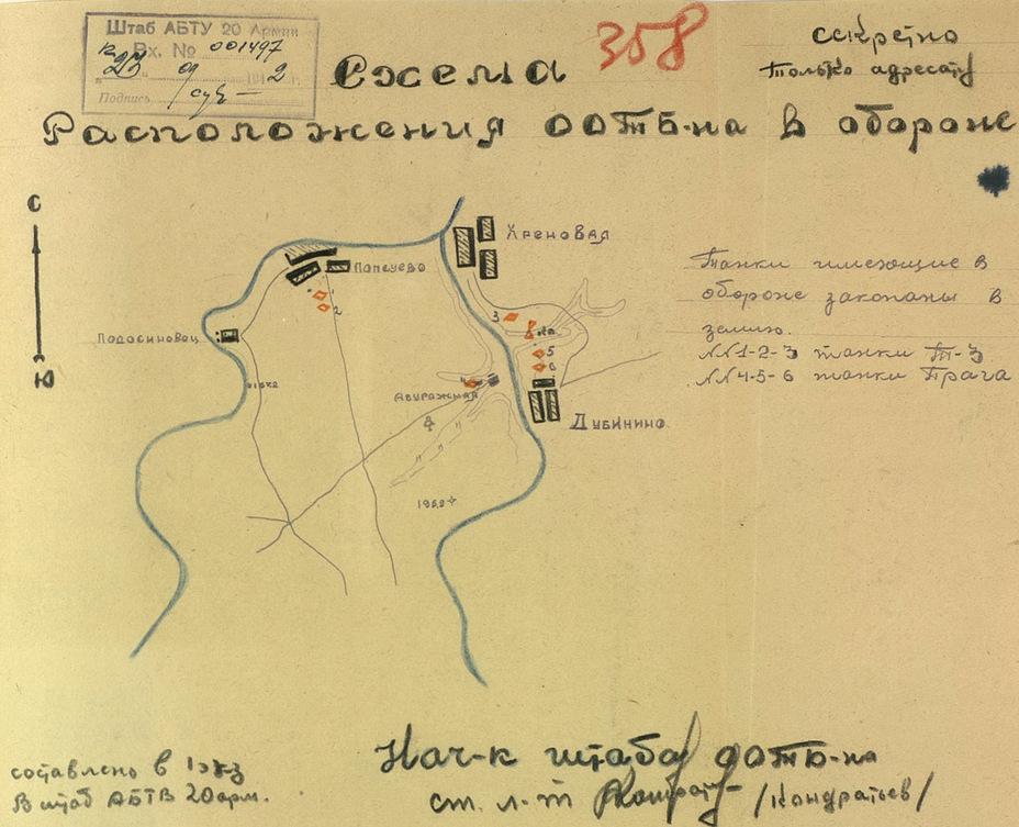 Инструкция от 05 октября 1942