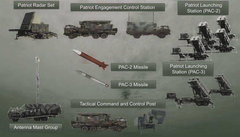 Зенитный ракетный комплекс Patriot. popularmechanics.com - Румыния получит американские «Патриоты» | Военно-исторический портал Warspot.ru