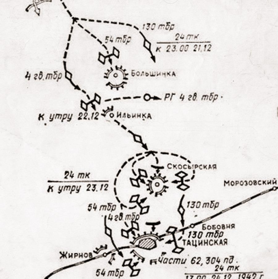 Схема продвижения 24-го ТК с 17:00 20 декабря до 17:00 24 декабря 1942 года Источник – taringa.net - Рейд генерала Баданова | Военно-исторический портал Warspot.ru