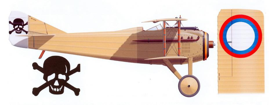Картинки по запросу Эмблемы на красных и белых самолетах времен Гражданской войны