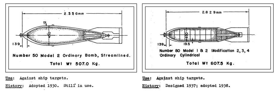 "​Источник: US Naval Technical Mission to Japan, ""Report O-23: Japanese Bombs"", 1945 - «Экспромты» Пёрл-Харбора: авиабомбы 