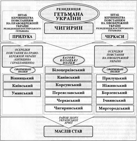 9-_kazatskie_polki-87d845b772ccf8e073682