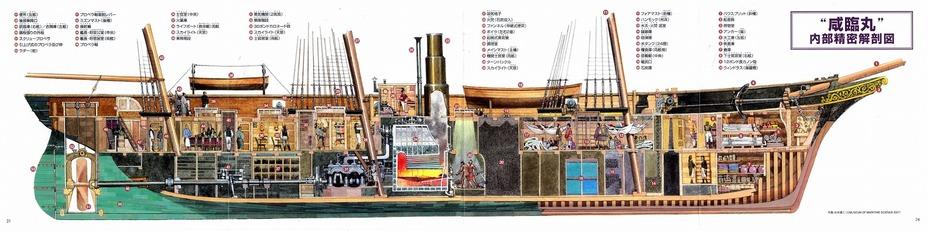 Картинки кораблей в разрезе