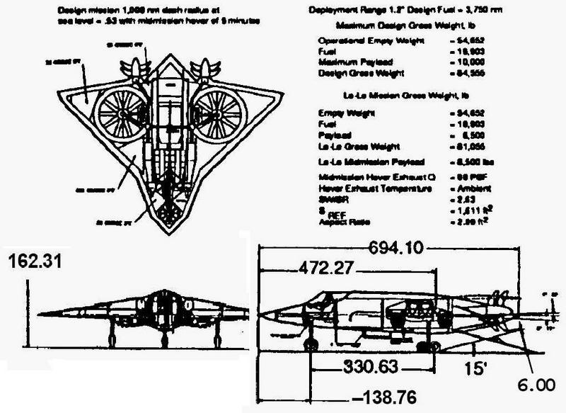 Основной вариант Boeing SOFA, проекции и основные характеристики, 1991 год - Специальный самолёт для специальных людей | Warspot.ru