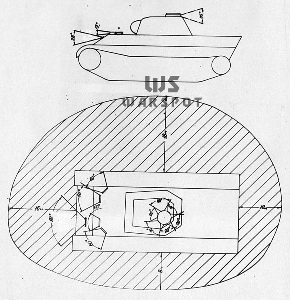 Схема обзорности «Пантеры». Новый немецкий средний танк уступал по этому показателю и Pz.Kpfw.III, и Pz.Kpfw.IV - Страшнее кошки зверя нет | Warspot.ru