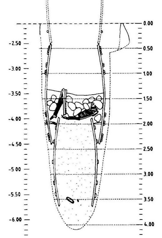 Положение тела римского солдата, найденного на дне колодца в Фельсене, и обнаруженные при нём предметы экипировки говорят о том, что он был брошен в колодец связанным, а затем завален сверху камнями