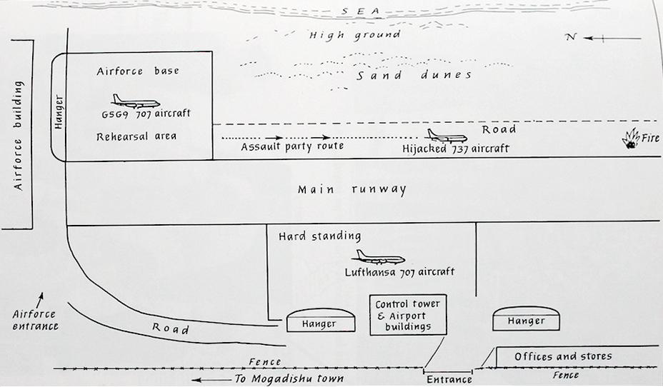 Схема аэропорта в Сомали и атаки GSG 9