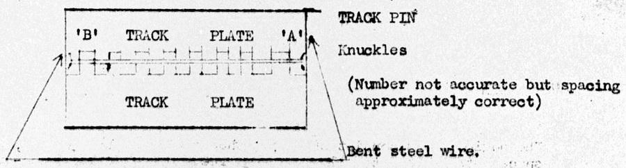 Диаграмма соединения траков танка Т-34, сделанная британцами - «Тридцатьчётверка» на гастролях | Warspot.ru