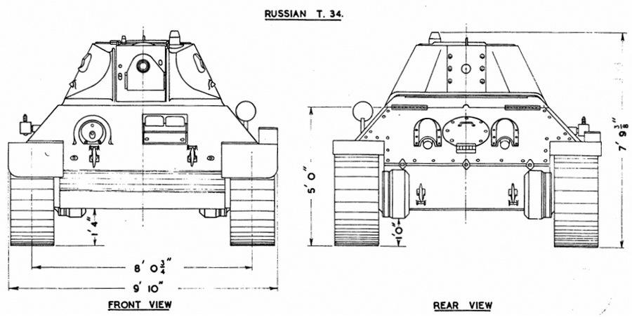 Общие виды Т-34 с указанием габаритных размеров, сделанные в британском Отделе иностранных машин - «Тридцатьчётверка» на гастролях | Warspot.ru