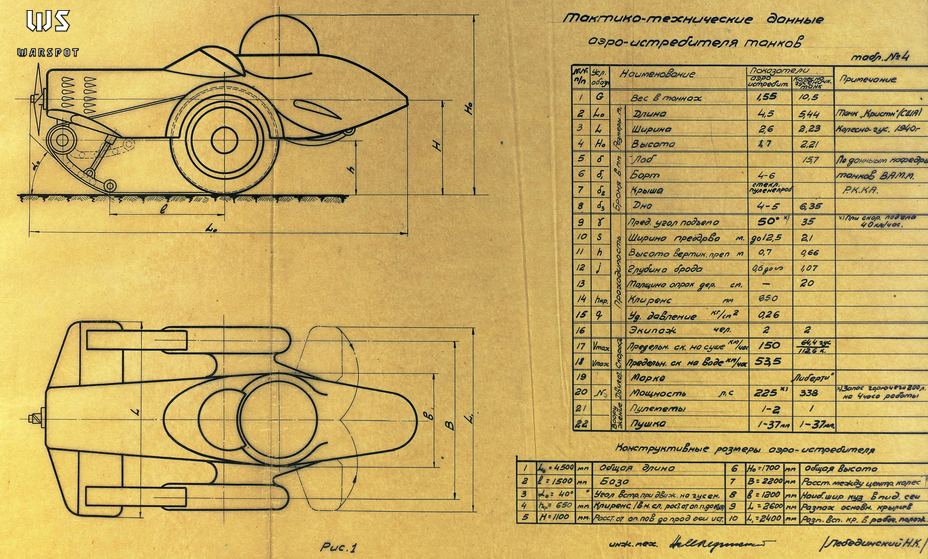 «Аэроистребитель танков» инженер-механика Н.К. Лебединского - Серьёзные намерения и несерьёзные результаты   Warspot.ru