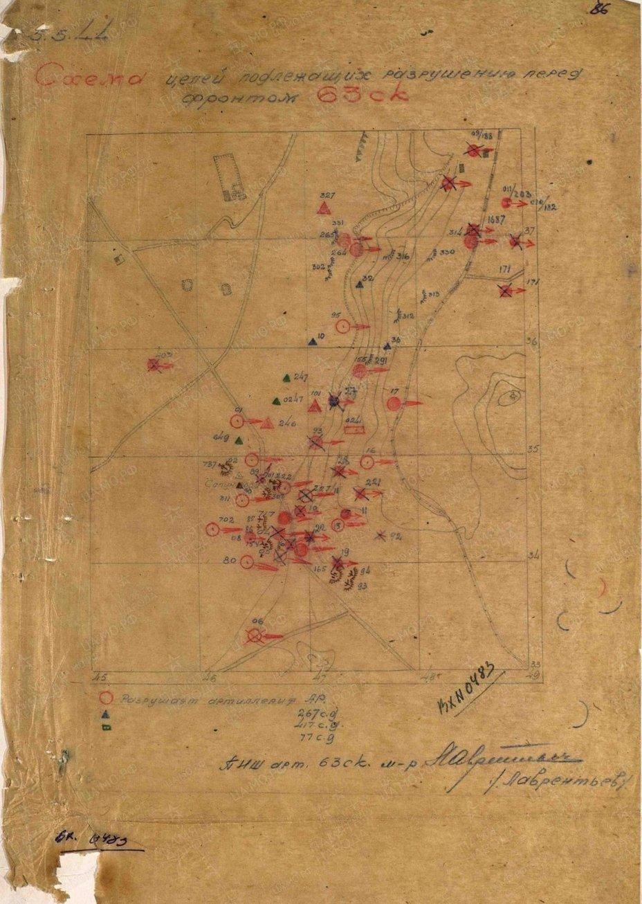 Схема целей перед фронтом 63-го СК. pamyat-naroda.ru - Освобождение врат Севастополя | Warspot.ru