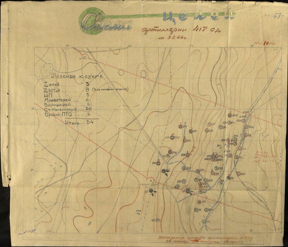 Схема целей для артиллерии 417-й СД. pamyat-naroda.ru - Освобождение врат Севастополя | Warspot.ru