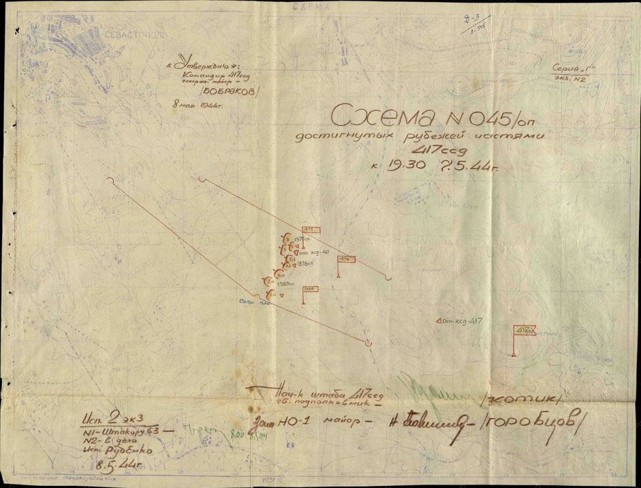 Схема рубежей, достигнутых частями 417-й СД. 7 мая 1944 года, 19:30. pamyat-naroda.ru - Освобождение врат Севастополя | Warspot.ru