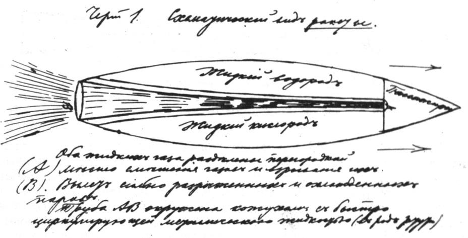 ткань проект ракеты циолковского картинки фантастические картинки фантасмагорическими