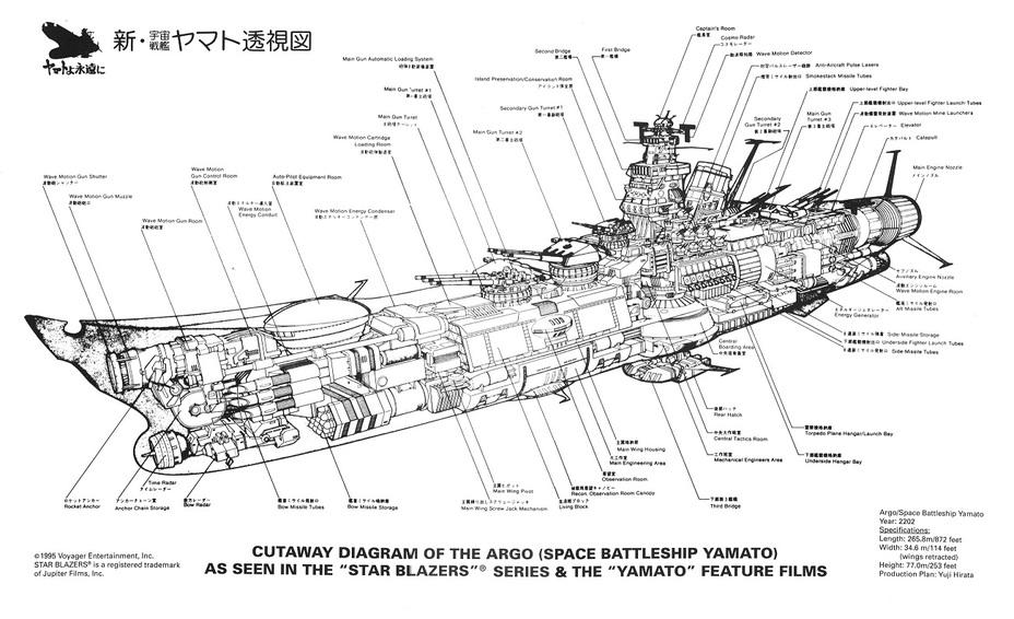 Подробный схематический рисунок космического линкора «Ямато». ourstarblazers.com