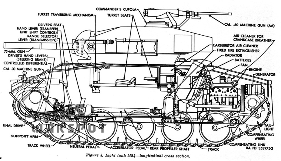 Продольный разрез Light Tank M24 - Лёгкий и долгоиграющий   Warspot.ru