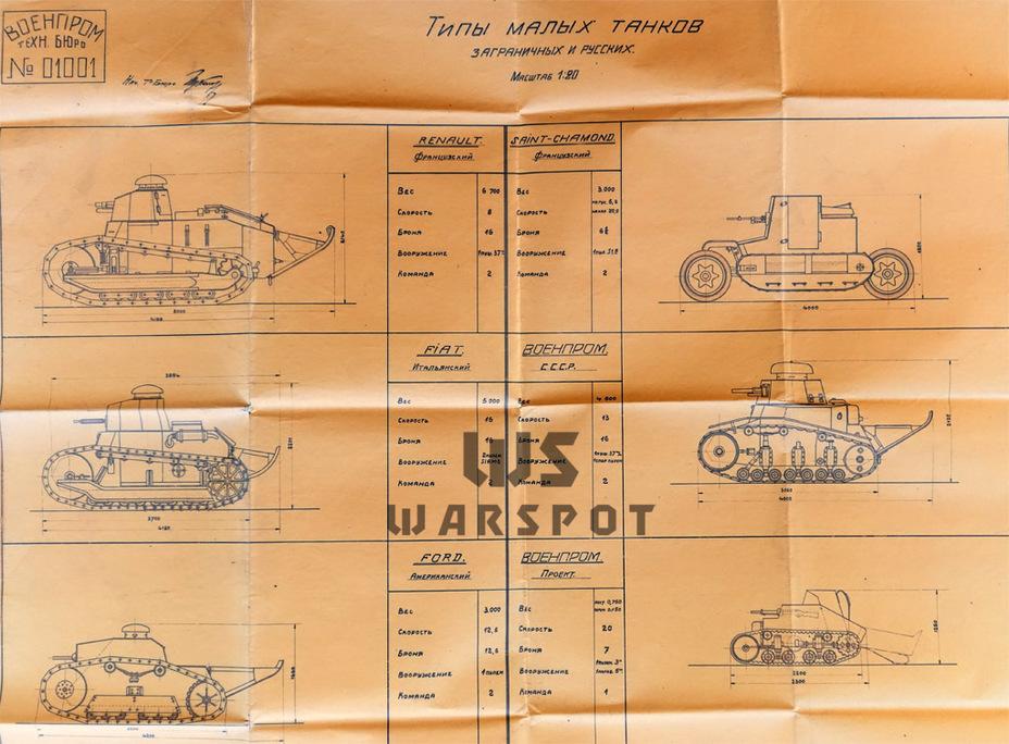 Эскизы малых танков, которые в середине 20-х рассматривались в качестве советских малых танков сопровождения. Среди них есть и FIAT 3000, и будущий МС-1 - Теория бронетанковых заблуждений | Warspot.ru