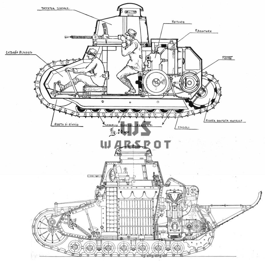 Наглядное сравнение FIAT 3000 и МС-1. Как можно заметить, у этих танков мало общего - Теория бронетанковых заблуждений | Warspot.ru