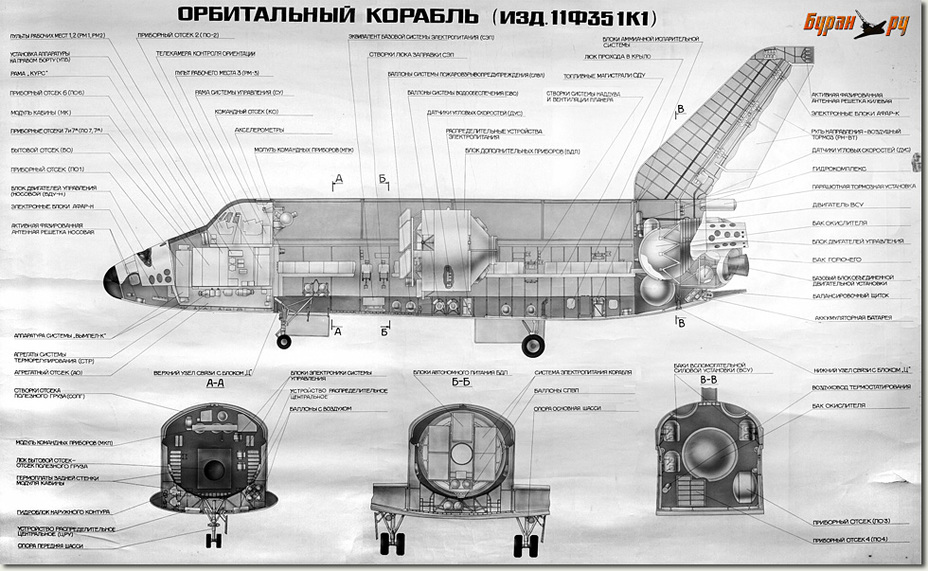 Внутренняя компоновка «Бурана» на плакате НПО «Энергия» buran.ru - Полёт «Бурана» | Warspot.ru