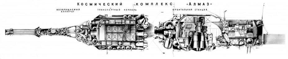 Космический комплекс «Алмаз». Плакат из архива НПО машиностроения - «Алмазный» корабль   Warspot.ru