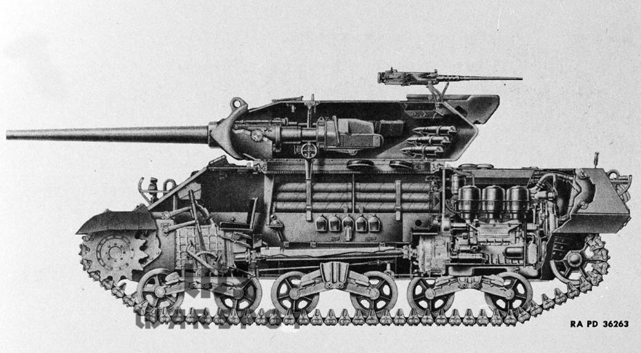Продольный разрез GMC M10 основного выпуска - Средний истребитель по-американски | Warspot.ru