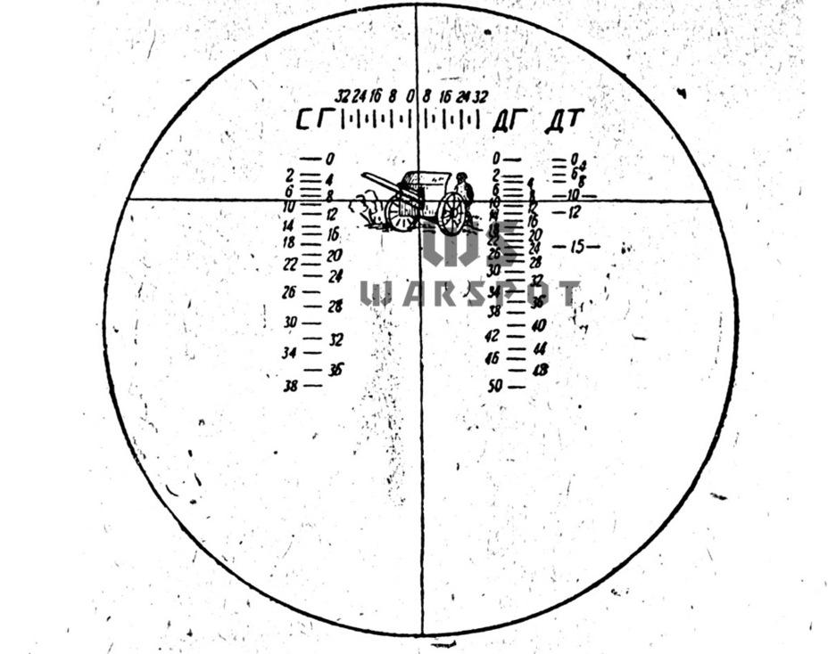 Телескопические прицелы имели поправки по двум плоскостям, а также сетку для ведения огня двумя типами снарядов и из спаренного пулемёта. Такими возможностями не располагали, например, английские и американские танковые прицелы - Теория бронетанковых заблуждений: первые годы Великой Отечественной | Warspot.ru