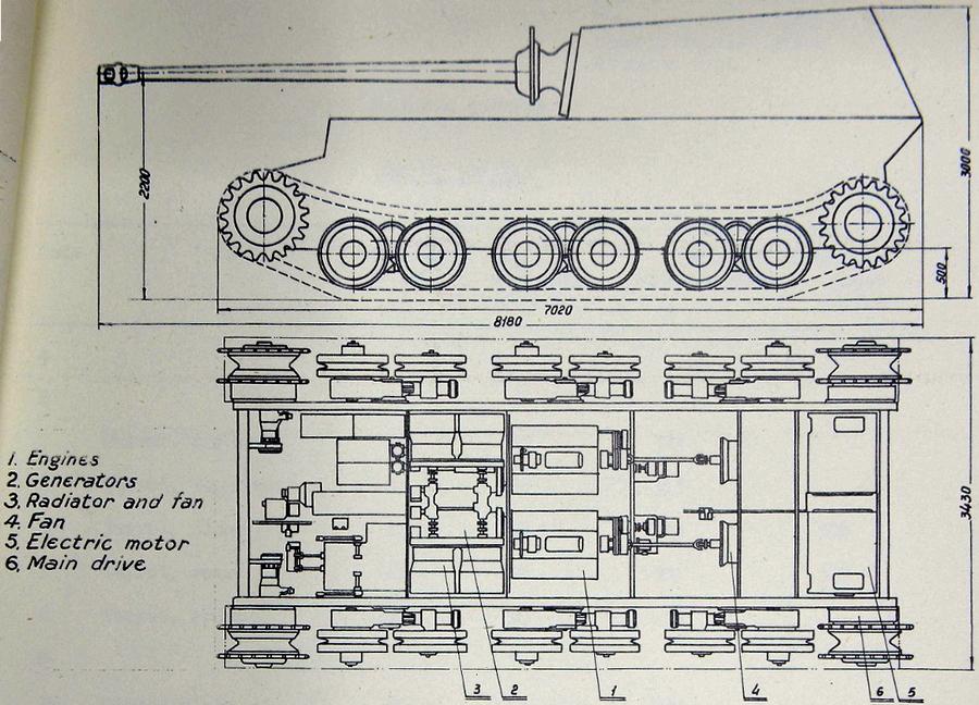 Схема расположения агрегатов ходовой части «Фердинанда», сделанная на основе информации из СССР. 1 — двигатели, 2 — генераторы, 3 — радиатор и вентилятор, 4 — вентилятор, 5 — электромоторы, 6 — главный привод - Слоны Фердинанда Порше в неволе | Warspot.ru