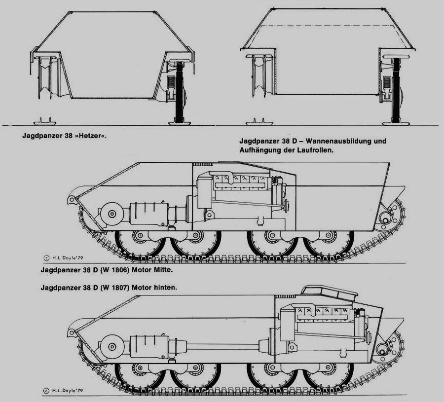Сравнение шасси 38(t) и 38 D, а также разные варианты компоновки - Последние танки Третьего рейха | Warspot.ru
