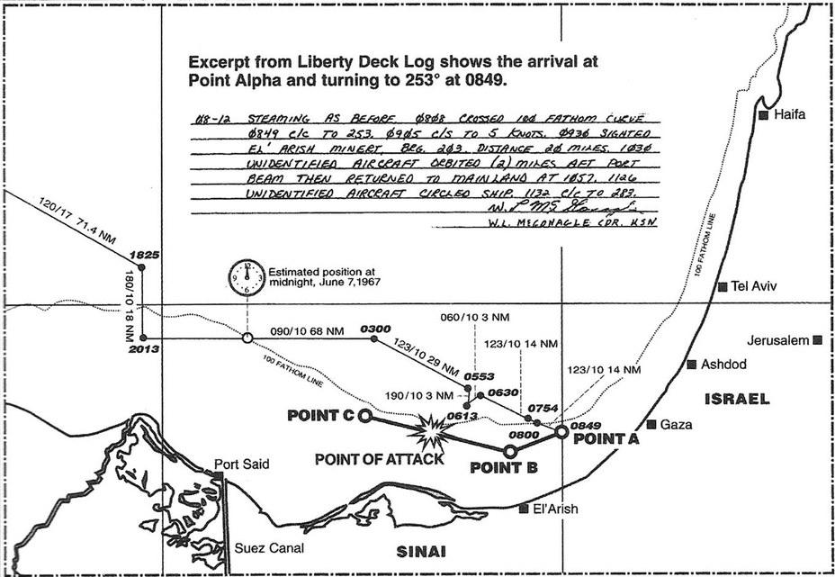 Движение «Либерти» вдоль берега Синая и действия израильских торпедных катеров Wikimedia Commons - Тайна «Либерти» | Warspot.ru