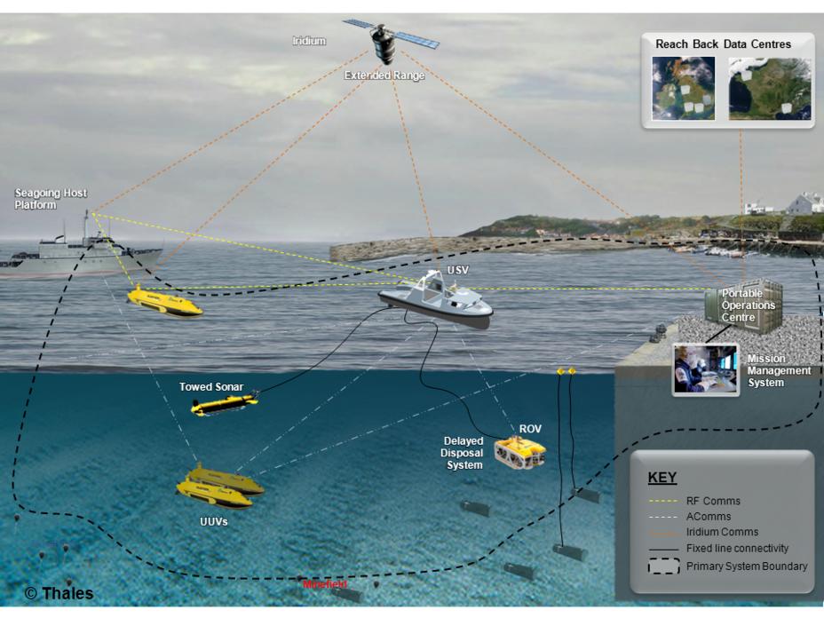 Схематическое изображение работы беспилотной системы поиска морских мин baesystems.com - Британские минные охотники поплывут без людей | Warspot.ru