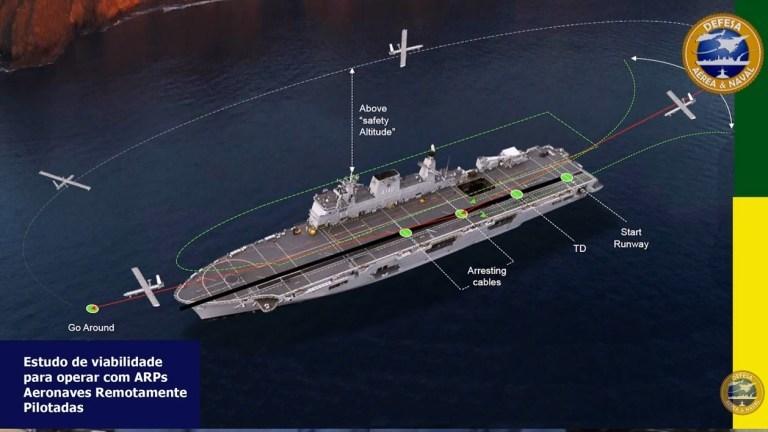 Схема использования беспилотников на PHM A140 Atlantico navalnews.net - Atlantico стал авианосцем   Warspot.ru