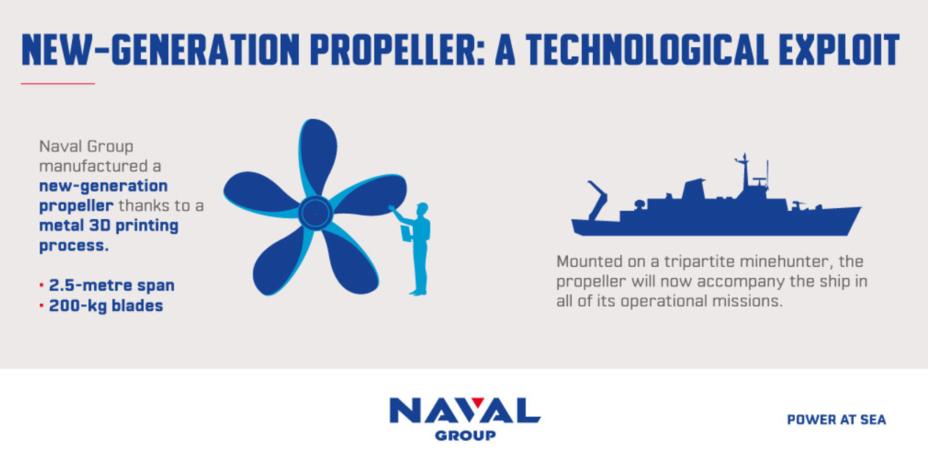 Характеристики «напечатанного» винта twitter.com/navalgroup - Французы создали корабельный винт с помощью 3D-принтера | Warspot.ru