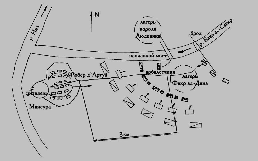 План сражения при Мансуре 8–11 февраля 1250 года - Дежавю для крестоносца | Warspot.ru