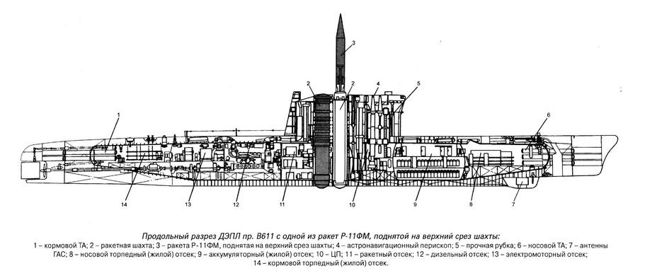 Продольный разрез подводной лодки проекта В611 с одной из ракет Р-11ФМ, поднятой на верхний разрез шахты. Иллюстрация из книги «Отечественные баллистические ракеты морского базирования и их носители» (2006) - Гроза над океаном   Warspot.ru
