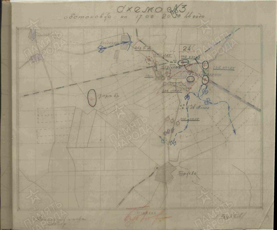 Схема боя полков 24-й иптабр у города Кишуйсаллаш 20 октября 1944 года - «Королевские Тигры» в Венгрии: «снаряды броню не пробивают, отскакивают…» | Warspot.ru