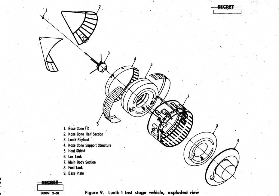 Схема основных частей «Лунника» из отчёта «The Soviet Space Research Program» Центрального разведывательного управления; 1960 год - Похитители «Луны»   Warspot.ru