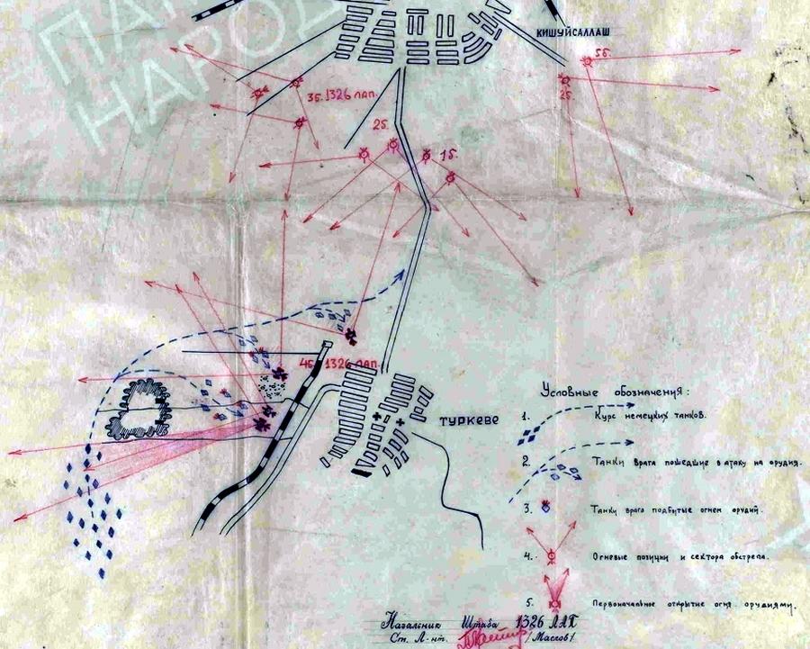 Схема расположения орудий 1326-го лап в районе Туркеве — Кишуйсаллаш на 19–20 октября 1944 года - «Королевские Тигры» в Венгрии: первые бои | Warspot.ru